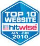 Hitwise Top 10 Website